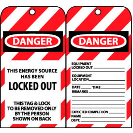 LOTAG24 Lockout Tags - This Energy Source Has Been Locked Out